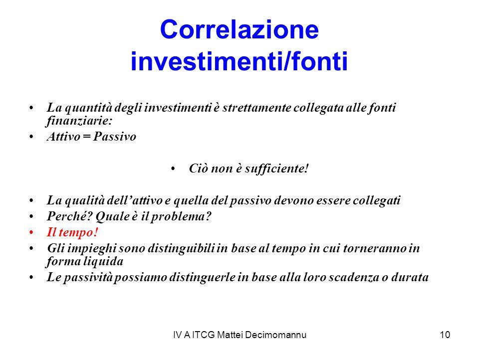 IV A ITCG Mattei Decimomannu10 Correlazione investimenti/fonti La quantità degli investimenti è strettamente collegata alle fonti finanziarie: Attivo = Passivo Ciò non è sufficiente.