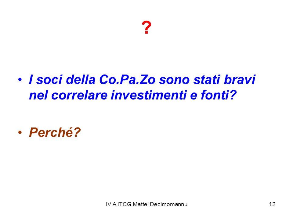 IV A ITCG Mattei Decimomannu12 ? I soci della Co.Pa.Zo sono stati bravi nel correlare investimenti e fonti? Perché?