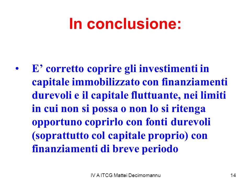 IV A ITCG Mattei Decimomannu14 In conclusione: E corretto coprire gli investimenti in capitale immobilizzato con finanziamenti durevoli e il capitale fluttuante, nei limiti in cui non si possa o non lo si ritenga opportuno coprirlo con fonti durevoli (soprattutto col capitale proprio) con finanziamenti di breve periodo