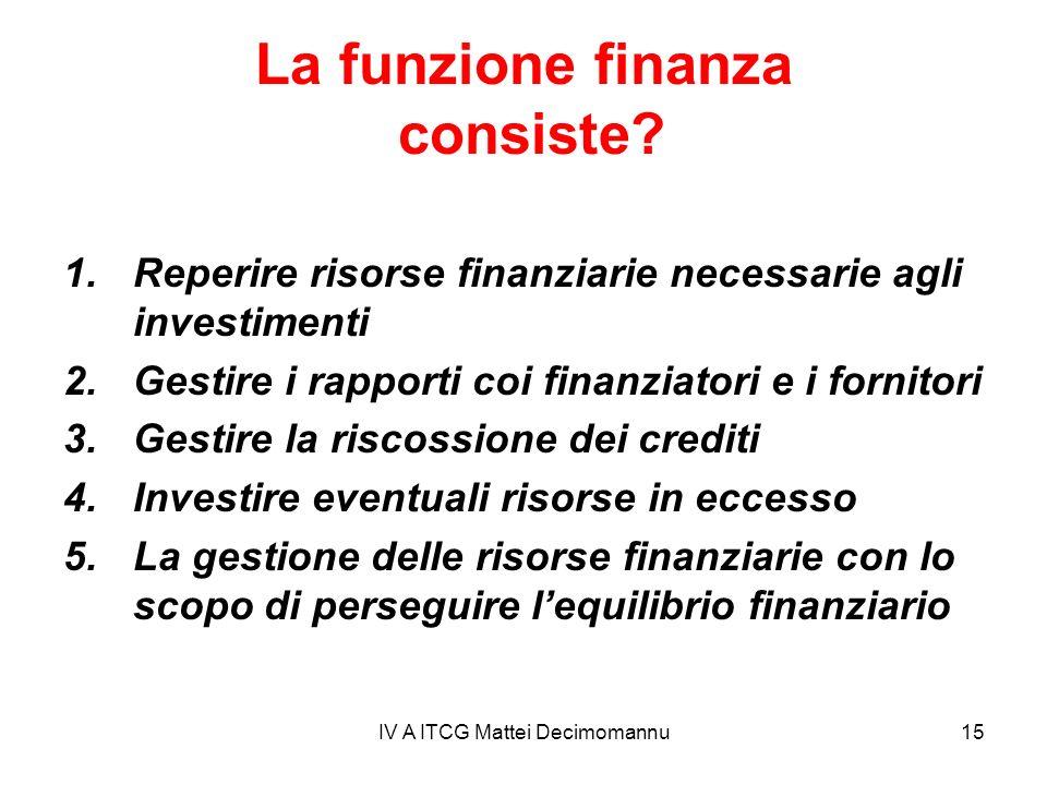 IV A ITCG Mattei Decimomannu15 La funzione finanza consiste? 1.Reperire risorse finanziarie necessarie agli investimenti 2.Gestire i rapporti coi fina