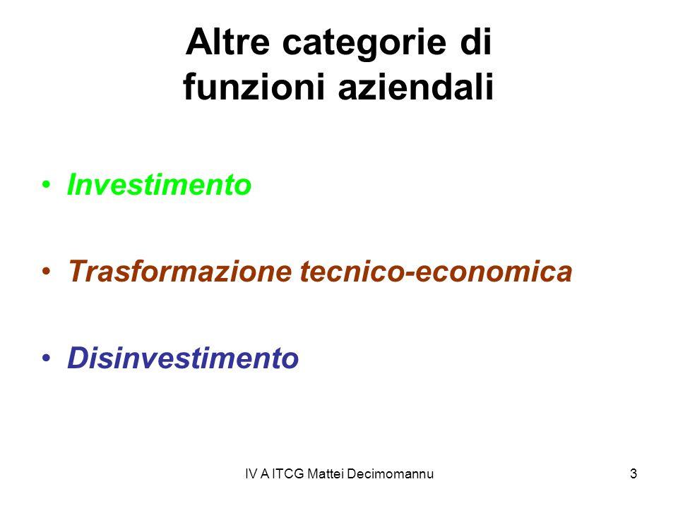 IV A ITCG Mattei Decimomannu3 Altre categorie di funzioni aziendali Investimento Trasformazione tecnico-economica Disinvestimento
