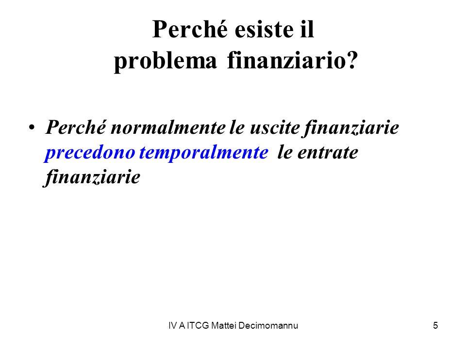 IV A ITCG Mattei Decimomannu5 Perché esiste il problema finanziario? Perché normalmente le uscite finanziarie precedono temporalmente le entrate finan