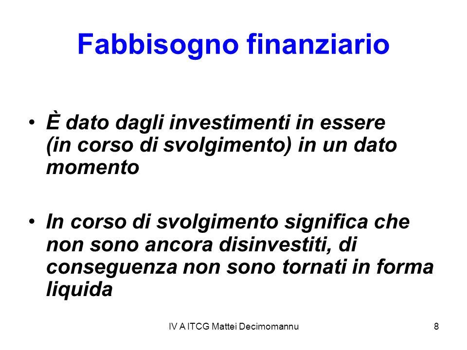 IV A ITCG Mattei Decimomannu8 Fabbisogno finanziario È dato dagli investimenti in essere (in corso di svolgimento) in un dato momento In corso di svolgimento significa che non sono ancora disinvestiti, di conseguenza non sono tornati in forma liquida