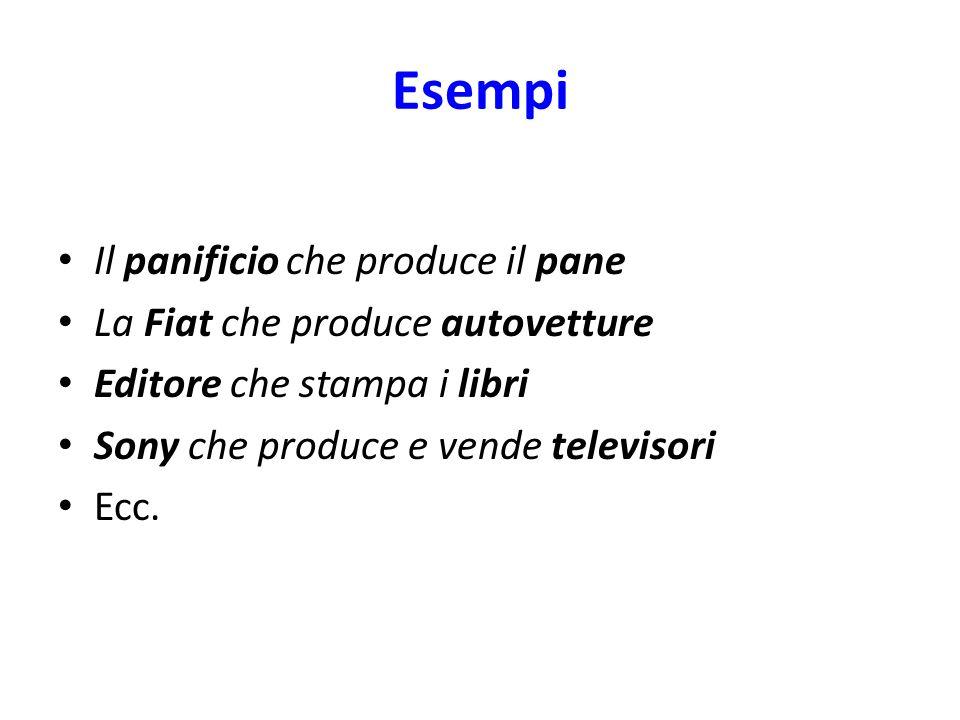 Esempi Il panificio che produce il pane La Fiat che produce autovetture Editore che stampa i libri Sony che produce e vende televisori Ecc.