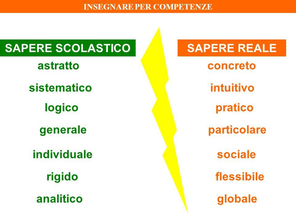SAPERE SCOLASTICOSAPERE REALE astratto concreto analitico globale sistematico intuitivo logico pratico generale particolare individuale sociale rigido