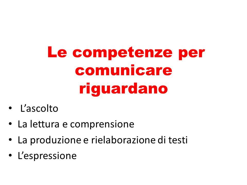 Le competenze per comunicare riguardano Lascolto La lettura e comprensione La produzione e rielaborazione di testi Lespressione
