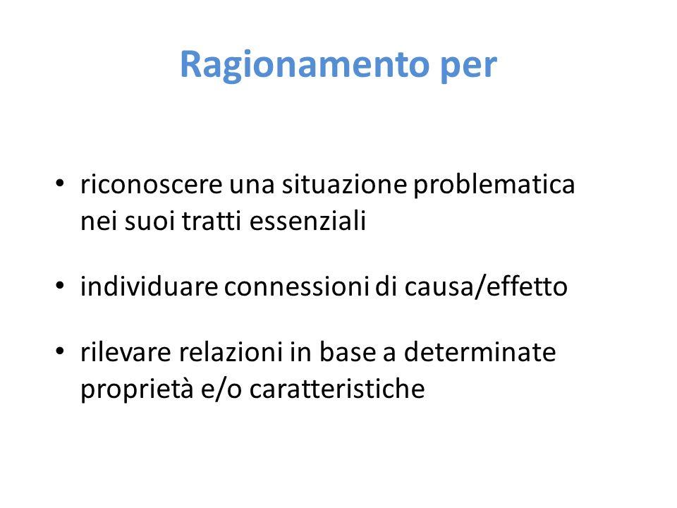 Ragionamento per riconoscere una situazione problematica nei suoi tratti essenziali individuare connessioni di causa/effetto rilevare relazioni in bas