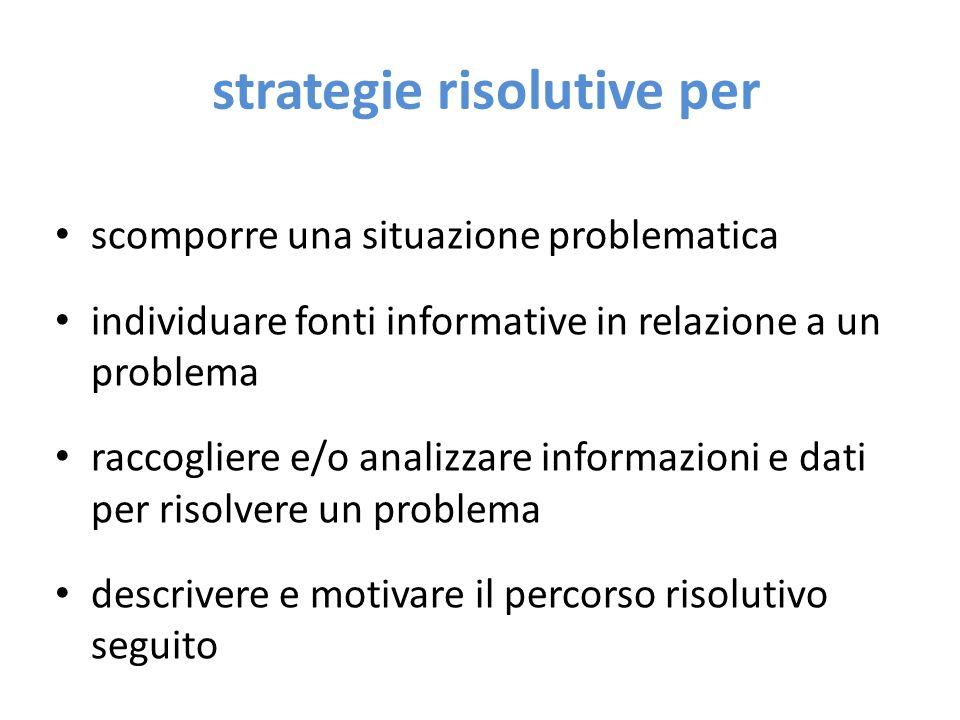 strategie risolutive per scomporre una situazione problematica individuare fonti informative in relazione a un problema raccogliere e/o analizzare inf