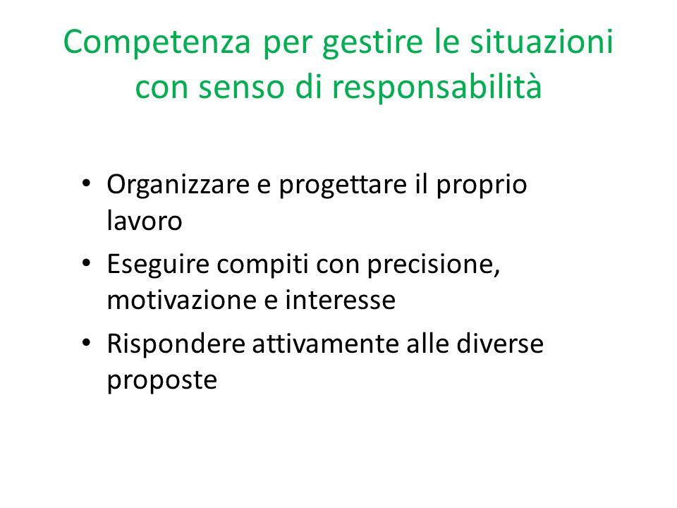 Competenza per gestire le situazioni con senso di responsabilità Organizzare e progettare il proprio lavoro Eseguire compiti con precisione, motivazio