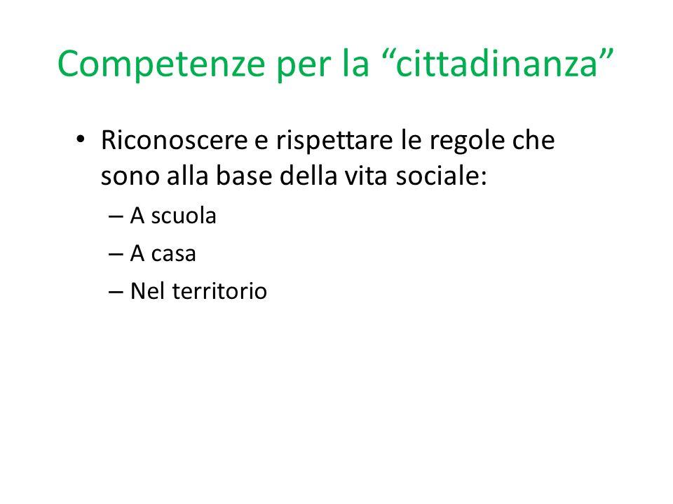 Competenze per la cittadinanza Riconoscere e rispettare le regole che sono alla base della vita sociale: – A scuola – A casa – Nel territorio