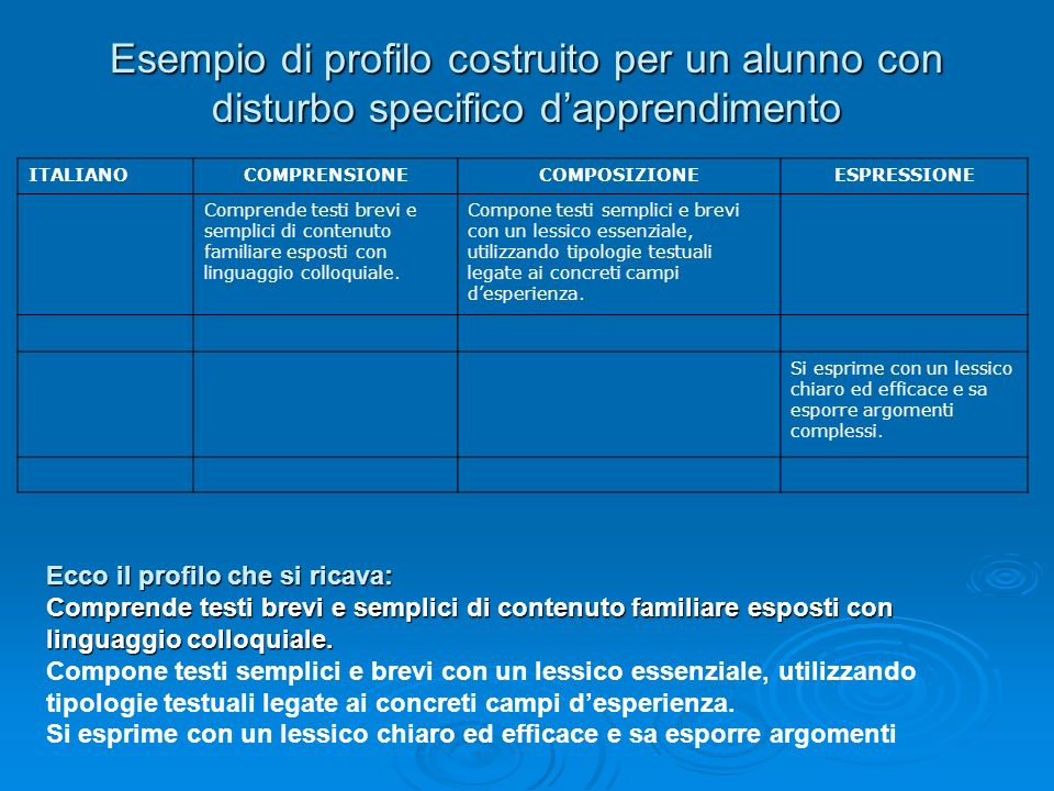 Esempio di profilo costruito per un alunno con disturbo specifico dapprendimento ITALIANOCOMPRENSIONECOMPOSIZIONEESPRESSIONE Comprende testi brevi e s
