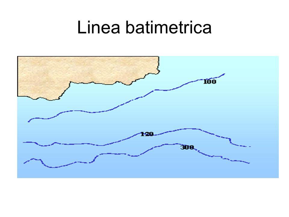 Linea batimetrica