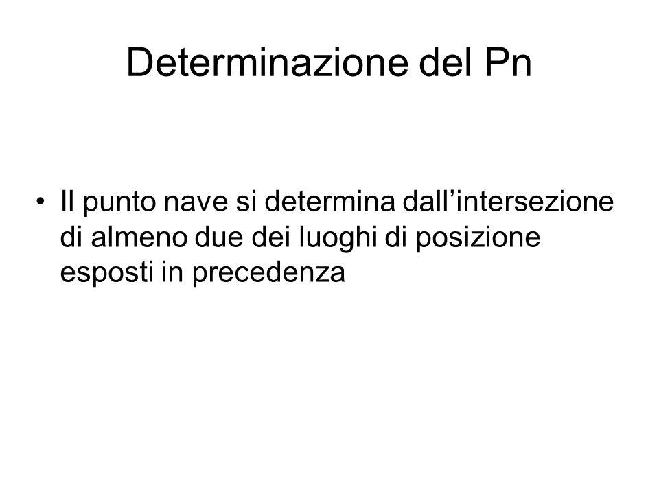 Determinazione del Pn Il punto nave si determina dallintersezione di almeno due dei luoghi di posizione esposti in precedenza