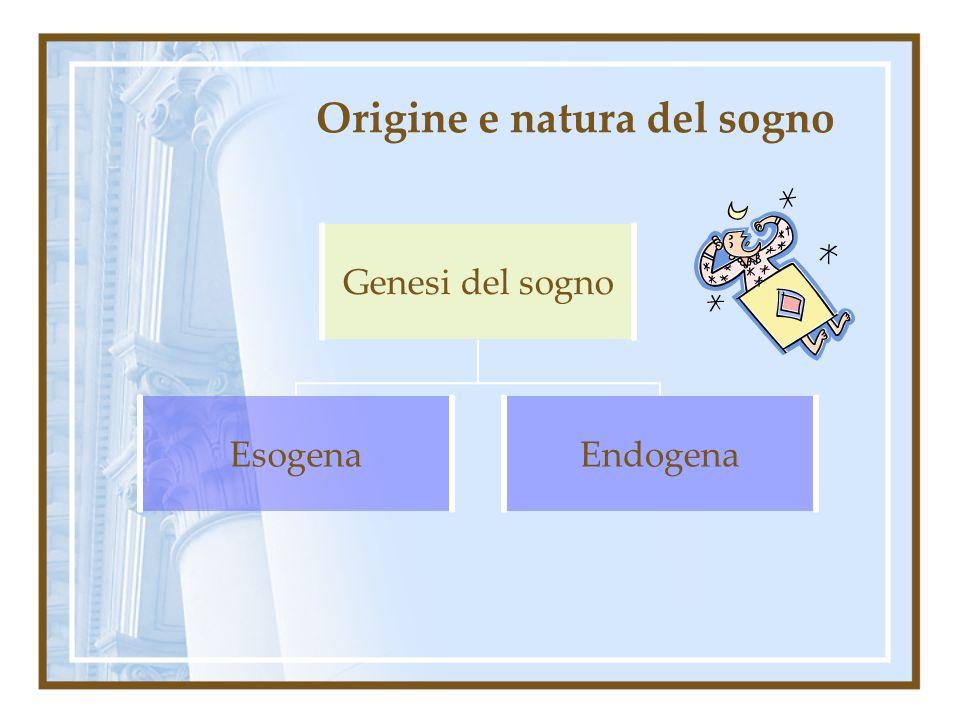 Genesi del sogno EsogenaEndogena Origine e natura del sogno