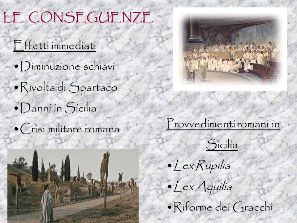 LE CONSEGUENZE Provvedimenti romani in Sicilia Sicilia Lex RupiliaLex Rupilia Lex AquiliaLex Aquilia Riforme dei GracchiRiforme dei Gracchi Effetti im