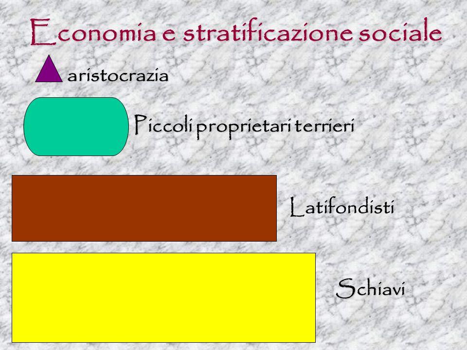 Economia e stratificazione sociale aristocrazia Piccoli proprietari terrieri Latifondisti Schiavi
