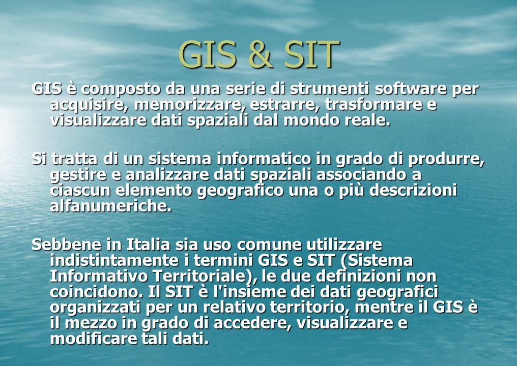 GIS & SIT GIS è composto da una serie di strumenti software per acquisire, memorizzare, estrarre, trasformare e visualizzare dati spaziali dal mondo reale.
