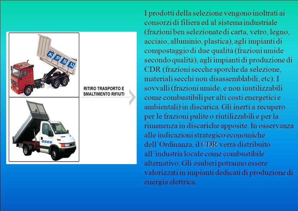 CDR I prodotti della selezione vengono inoltrati ai consorzi di filiera ed al sistema industriale (frazioni ben selezionate di carta, vetro, legno, ac