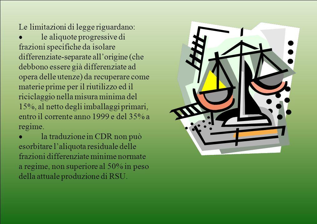 Le limitazioni di legge riguardano: le aliquote progressive di frazioni specifiche da isolare differenziate-separate allorigine (che debbono essere gi