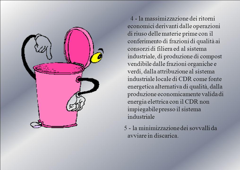 4 - la massimizzazione dei ritorni economici derivanti dalle operazioni di riuso delle materie prime con il conferimento di frazioni di qualità ai consorzi di filiera ed al sistema industriale, di produzione di compost vendibile dalle frazioni organiche e verdi, dalla attribuzione al sistema industriale locale di CDR come fonte energetica alternativa di qualità, dalla produzione economicamente valida di energia elettrica con il CDR non impiegabile presso il sistema industriale 5 - la minimizzazione dei sovvalli da avviare in discarica.