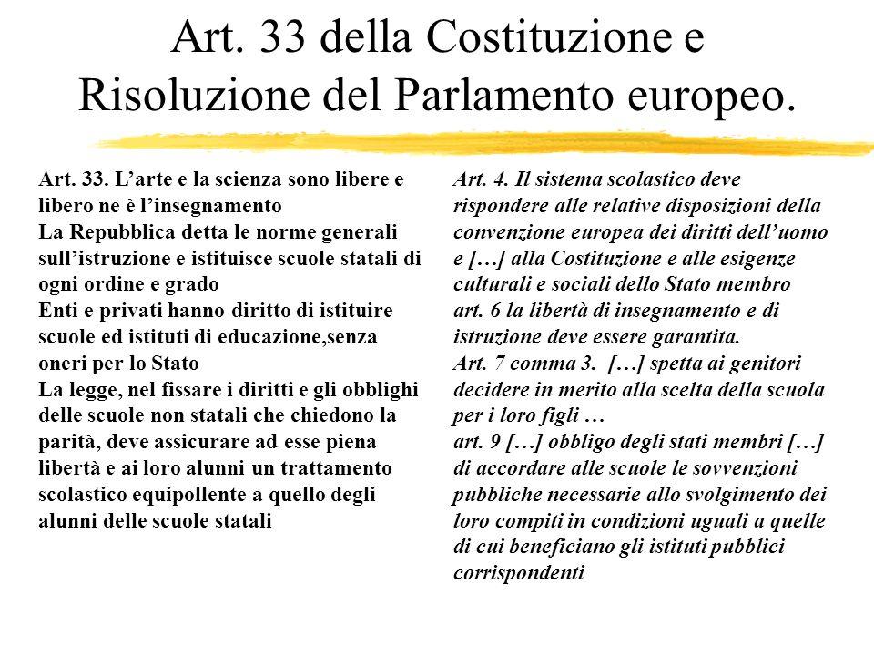 Art. 33 della Costituzione e Risoluzione del Parlamento europeo. Art. 33. Larte e la scienza sono libere e libero ne è linsegnamento La Repubblica det
