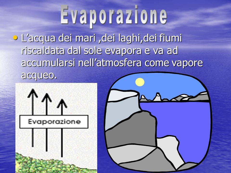 Lacqua dei mari,dei laghi,dei fiumi riscaldata dal sole evapora e va ad accumularsi nellatmosfera come vapore acqueo.