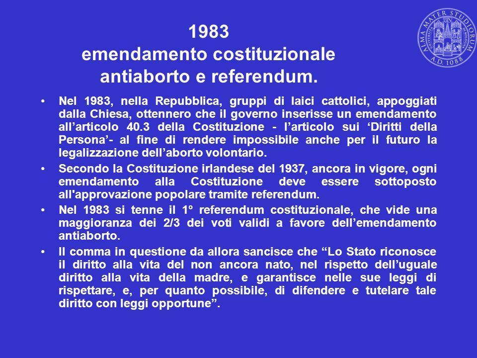 1983 emendamento costituzionale antiaborto e referendum. Nel 1983, nella Repubblica, gruppi di laici cattolici, appoggiati dalla Chiesa, ottennero che