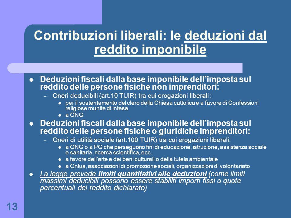 13 Contribuzioni liberali: le deduzioni dal reddito imponibile Deduzioni fiscali dalla base imponibile dellimposta sul reddito delle persone fisiche n