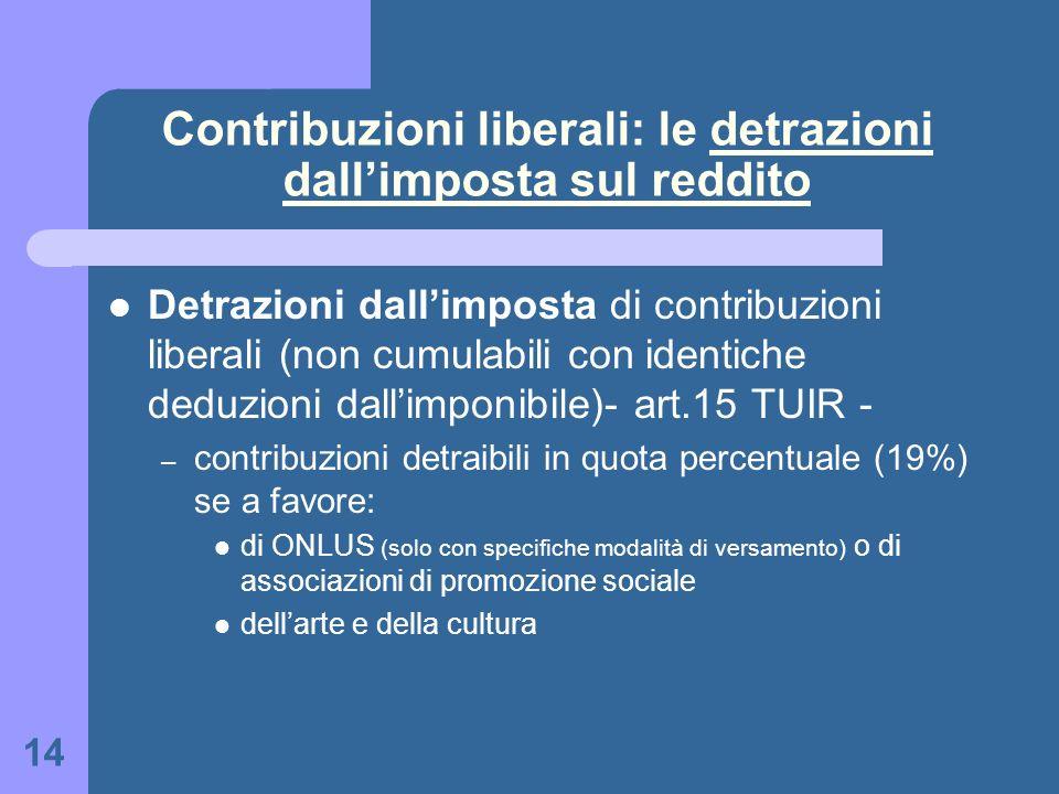 14 Contribuzioni liberali: le detrazioni dallimposta sul reddito Detrazioni dallimposta di contribuzioni liberali (non cumulabili con identiche deduzi