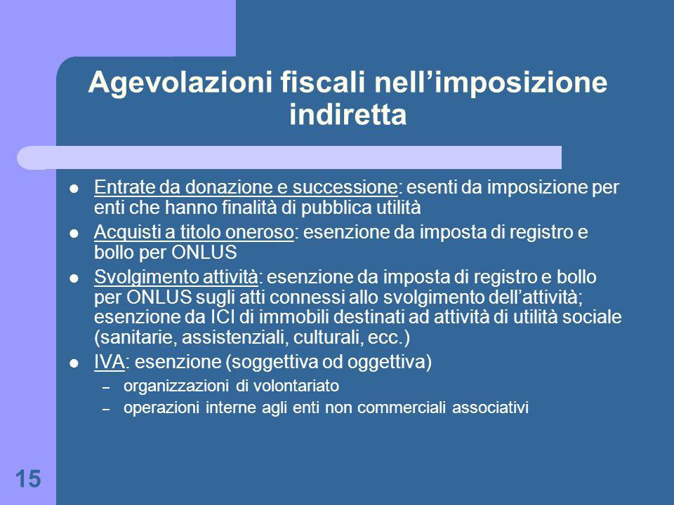 15 Agevolazioni fiscali nellimposizione indiretta Entrate da donazione e successione: esenti da imposizione per enti che hanno finalità di pubblica ut