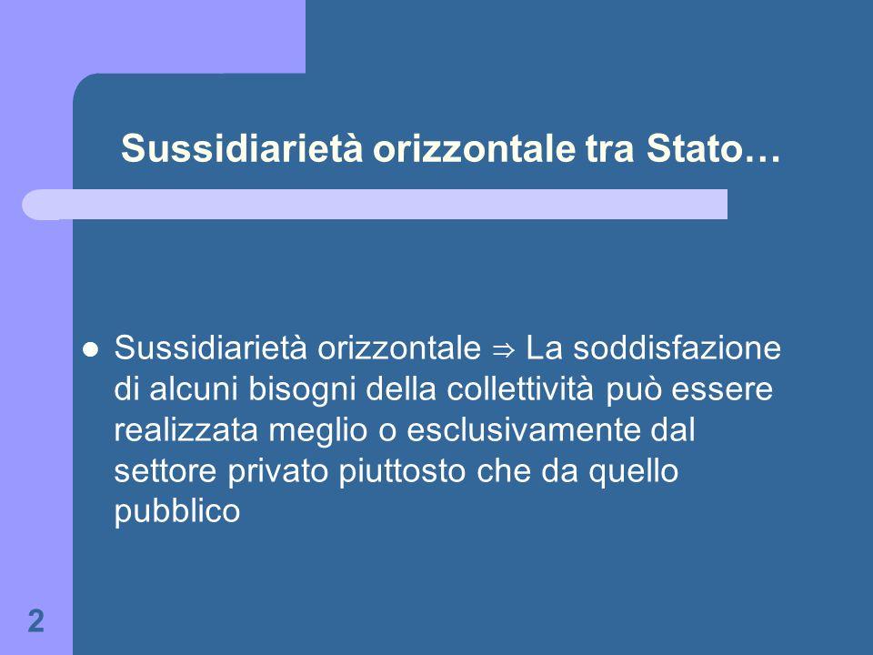 2 Sussidiarietà orizzontale tra Stato… Sussidiarietà orizzontale La soddisfazione di alcuni bisogni della collettività può essere realizzata meglio o