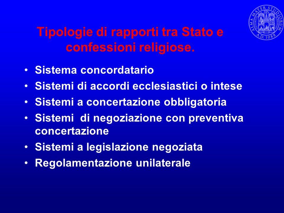 Tipologie di rapporti tra Stato e confessioni religiose. Sistema concordatario Sistemi di accordi ecclesiastici o intese Sistemi a concertazione obbli
