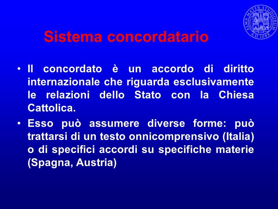 Sistema concordatario Il concordato è un accordo di diritto internazionale che riguarda esclusivamente le relazioni dello Stato con la Chiesa Cattolic
