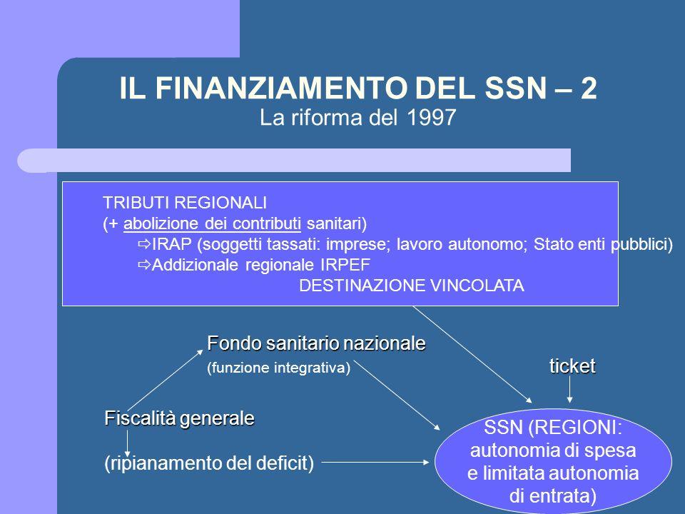 IL FINANZIAMENTO DEL SSN – 2 La riforma del 1997 Fondo sanitario nazionale ticket (funzione integrativa) ticket Fiscalità generale (ripianamento del d