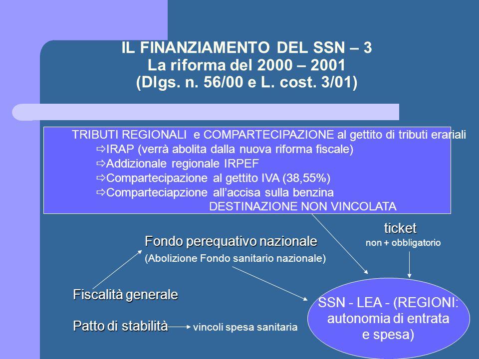 IL FINANZIAMENTO DEL SSN – 3 La riforma del 2000 – 2001 (Dlgs. n. 56/00 e L. cost. 3/01) ticket Fondo perequativo nazionale Fondo perequativo nazional
