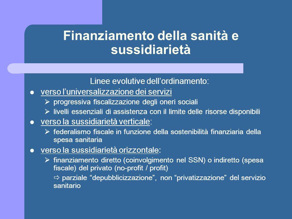 Finanziamento della sanità e sussidiarietà Linee evolutive dellordinamento: verso luniversalizzazione dei servizi progressiva fiscalizzazione degli on