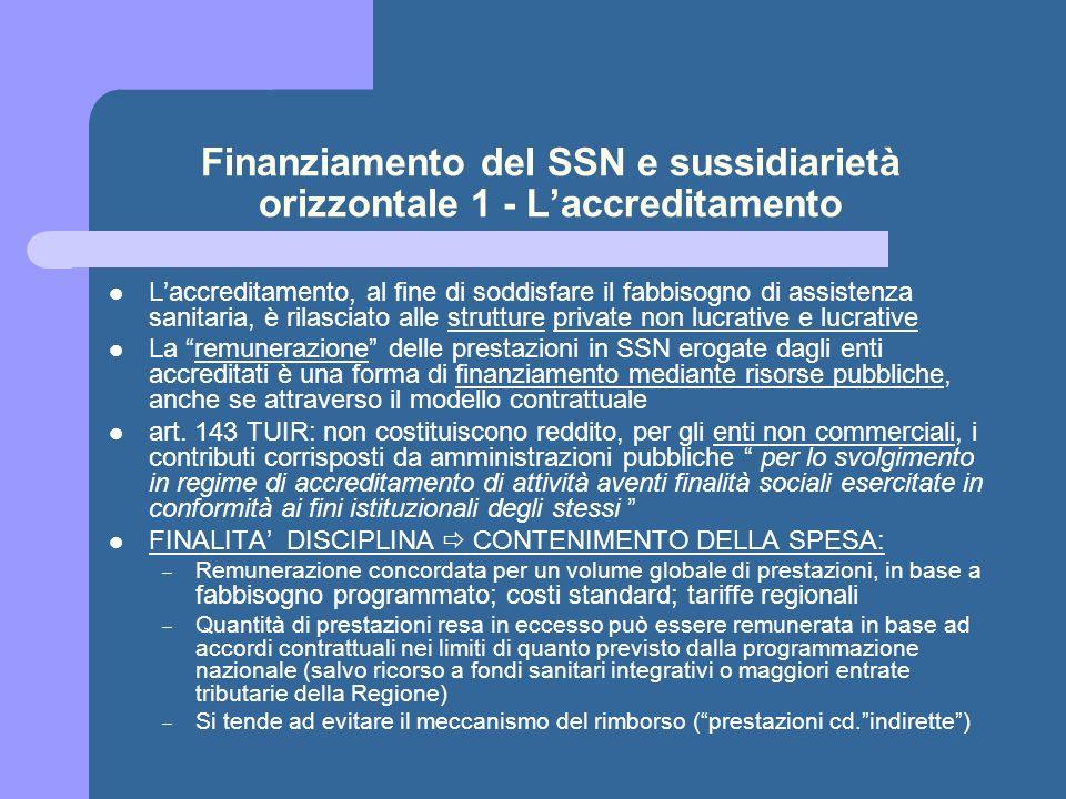 Finanziamento del SSN e sussidiarietà orizzontale 1 - Laccreditamento Laccreditamento, al fine di soddisfare il fabbisogno di assistenza sanitaria, è