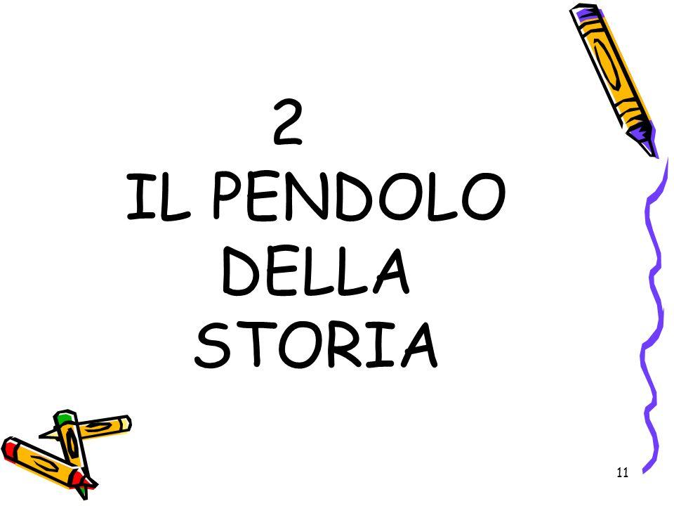 11 2 IL PENDOLO DELLA STORIA