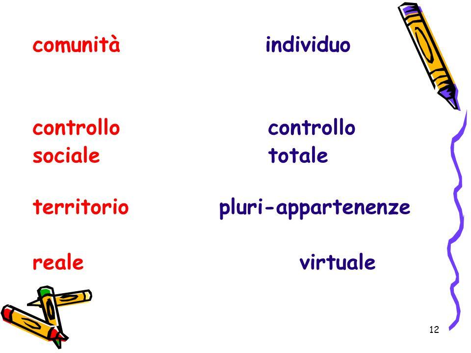 12 comunità individuocontrollo sociale totale territorio pluri-appartenenze reale virtuale