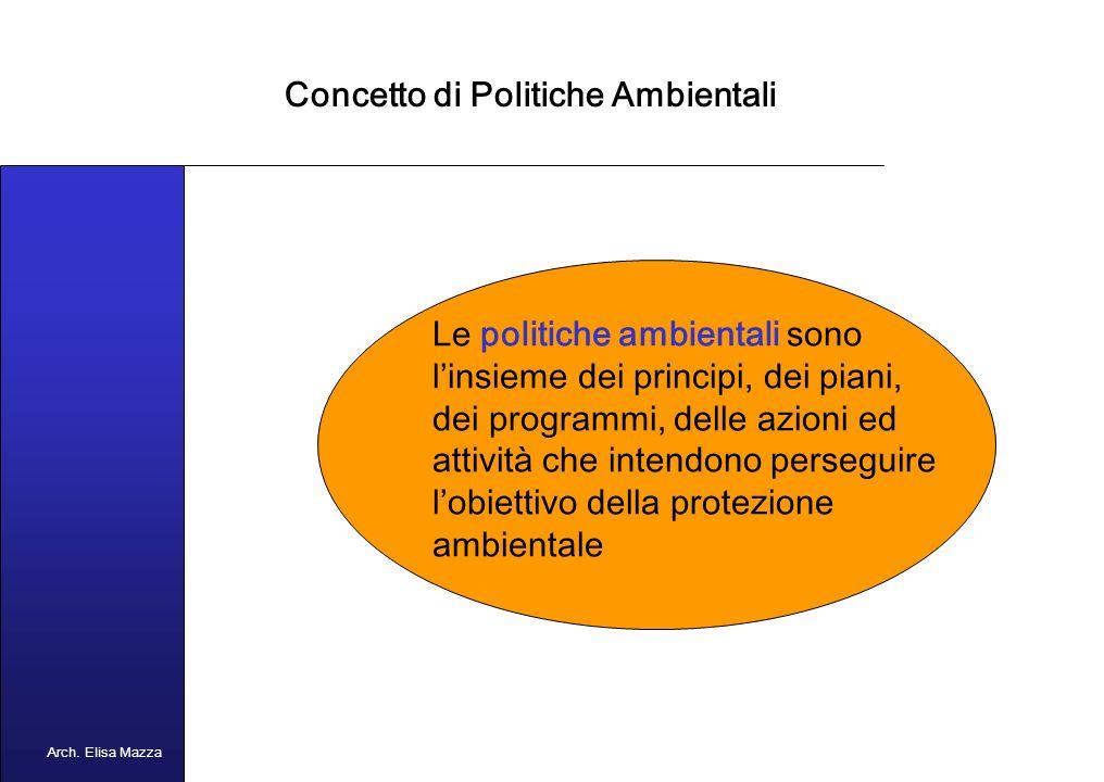 MANCUSO 2005 Le politiche ambientali internazionali Arch. Elisa Mazza