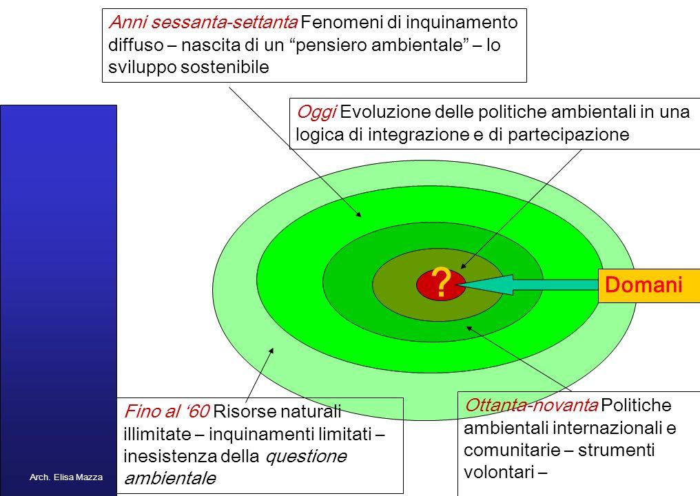 MANCUSO 2005 Concetto di Politiche Ambientali Le politiche ambientali sono linsieme dei principi, dei piani, dei programmi, delle azioni ed attività che intendono perseguire lobiettivo della protezione ambientale Arch.