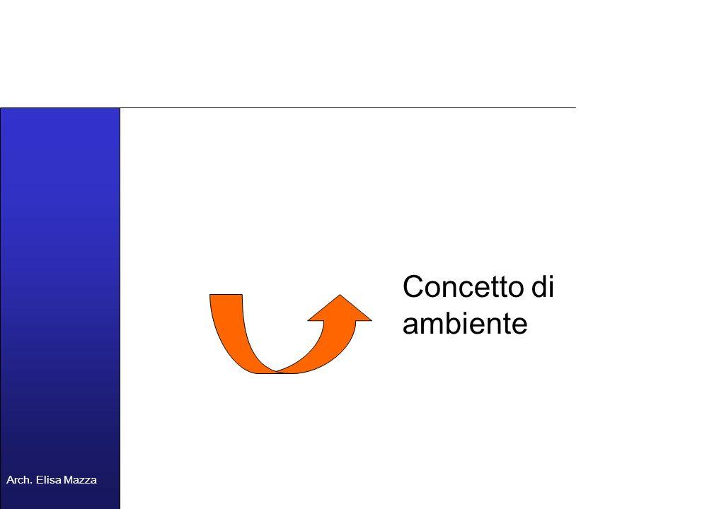 MANCUSO 2005 Politiche ambientali di governance e strumenti volontari Arch. Elisa Mazza