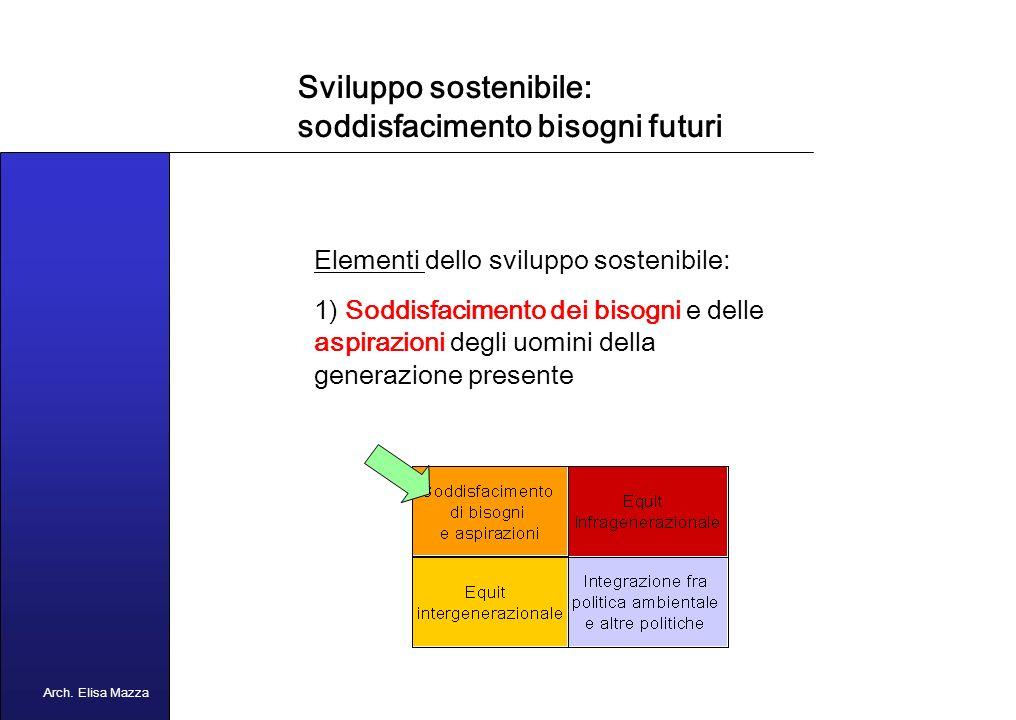 MANCUSO 2005 Lo Sviluppo sostenibile Soddisfacimento di bisogni e aspirazioni Equità Inter generazionale Equità infragenerazionale Integrazione fra politica ambientale e altre politiche Arch.