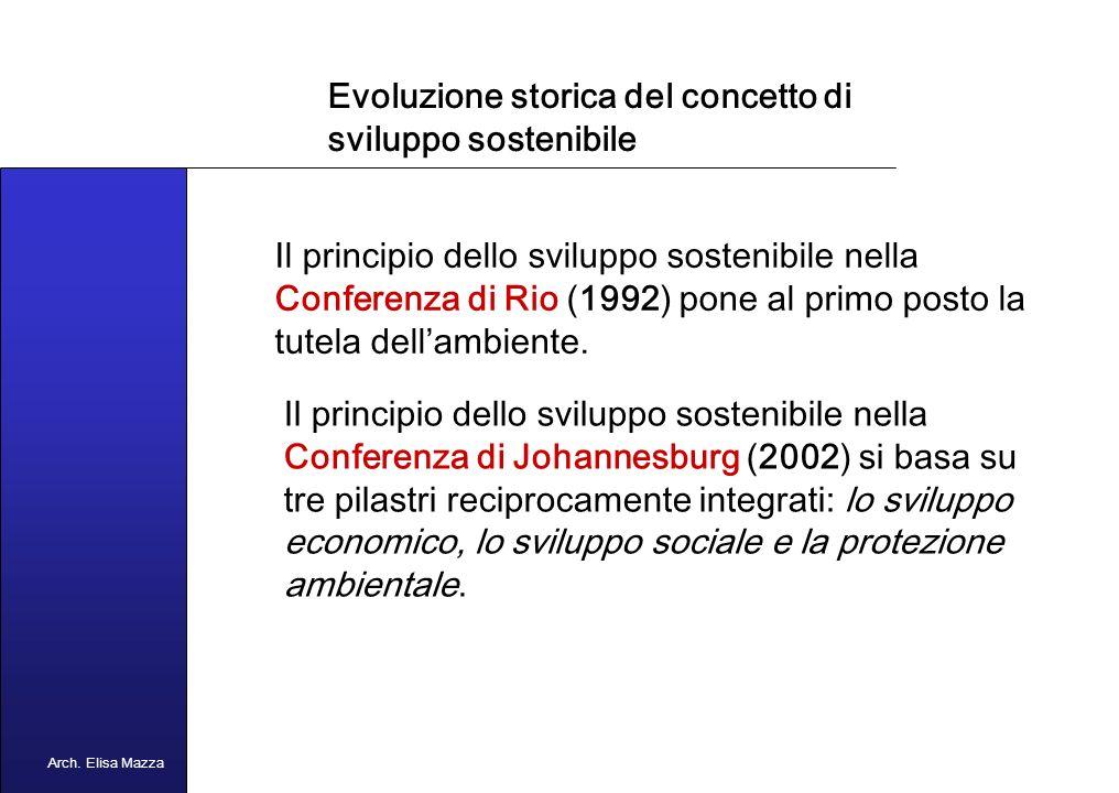 MANCUSO 2005 Sviluppo sostenibile: integrazione fra ambiente e politiche internazionali 4) Integrazione delle politiche, le politiche ambientali devono essere coordinate insieme alle politiche economiche, di sviluppo eccetera Arch.
