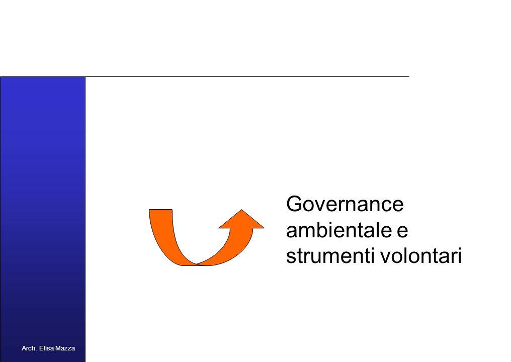MANCUSO 2005 Evoluzione storica del concetto di sviluppo sostenibile Il principio dello sviluppo sostenibile nella Conferenza di Rio (1992) pone al primo posto la tutela dellambiente.