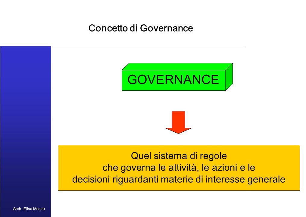 MANCUSO 2005 Governance ambientale e strumenti volontari Arch. Elisa Mazza