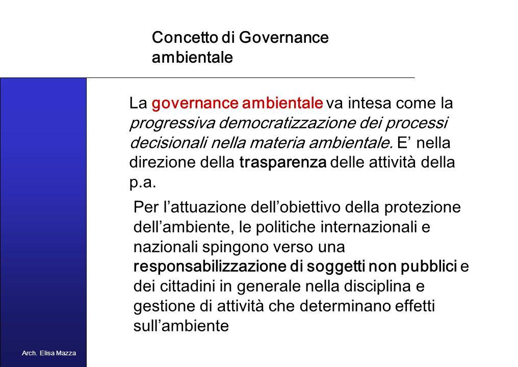 MANCUSO 2005 Caratteristiche delle politiche di governance ambientale Erosione pubblici poteri Partecipazione Gruppi sociali Sussidiarietà verticale Forme di democrazia rappresentativa Arch.