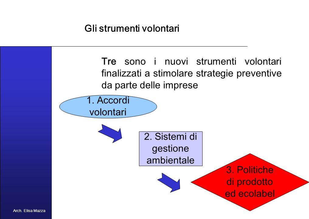 MANCUSO 2005 Strumenti innovativi di politica ambientale Mercato Negoziazione regole di gioco Volontarietà Vantaggi per chi è più efficiente Coinvolgimento Responsabilizzazione graduale Elementi caratteristici: Risultati: Arch.