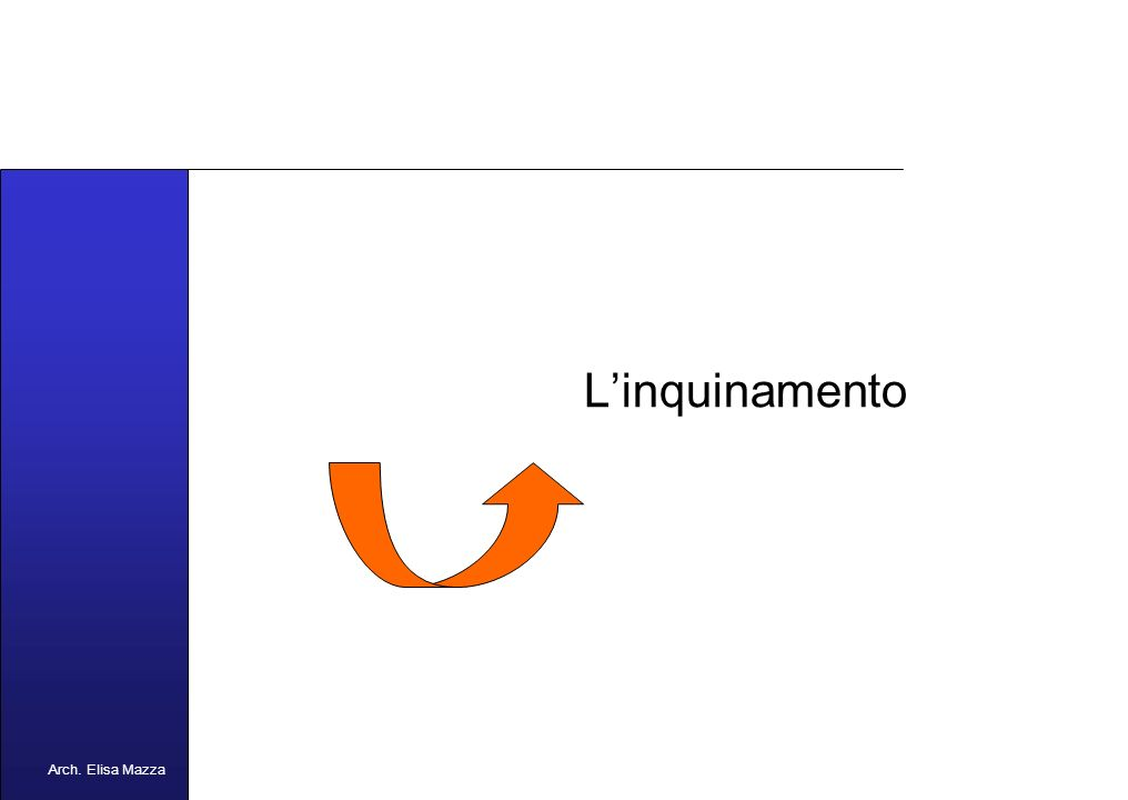 MANCUSO 2005 Concetto di ambiente CONDIZIONI NATURALI CONDIZIONI NATURALI + UOMO In sintesi ambiente come Arch.