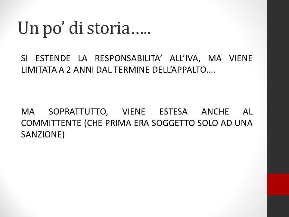 Un po di storia…..